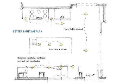 kitchen lighting plan the right way to light a kitchen pro remodeler 2202