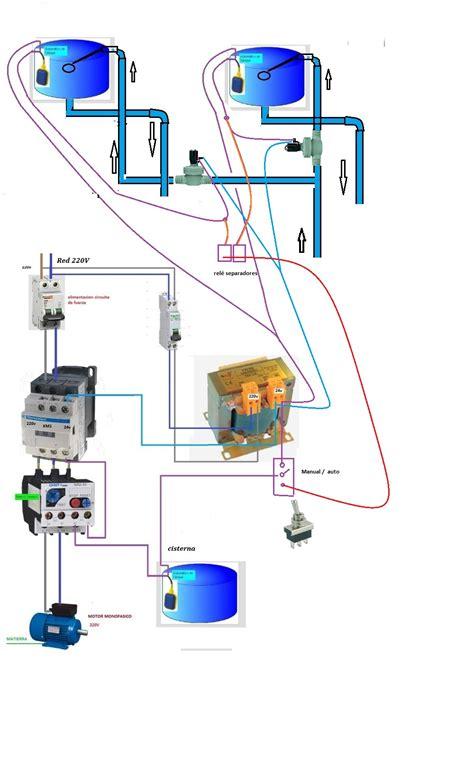 circuito cisterna tanque agua como instalar boia el 233 trica intalacion electrica para motor de