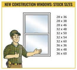 construction windows builders surplus