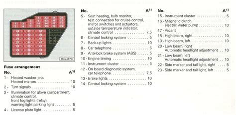 2002 Audi A6 Fuse Box Diagram by Wrg 4669 2004 Audi Tt Fuse Box Relay