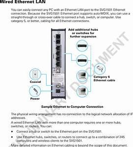 Arris Svg1501 Wireless Voice Gateway User Manual Motorola