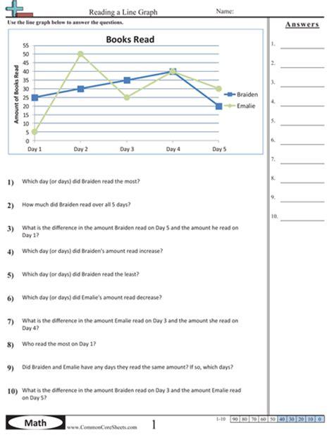 line graphs worksheets school ideas worksheets