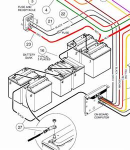 1999 Club Car Battery Diagram