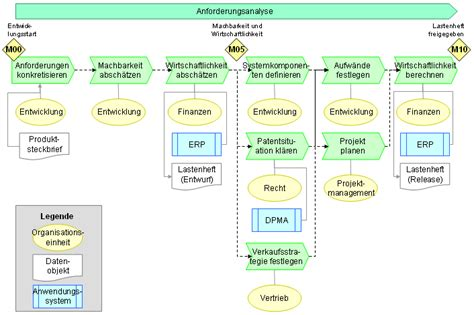 dateiwkd wkd produktionsunternehmenpng wikipedia