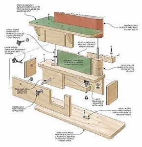 Drill Press Edge Sander Woodsmith Plans