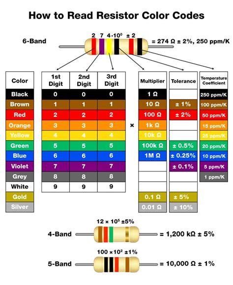how to read resistor color codes arrow