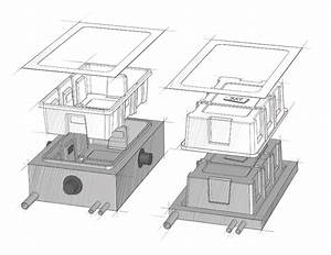 A Brief Overview Of Thermoforming