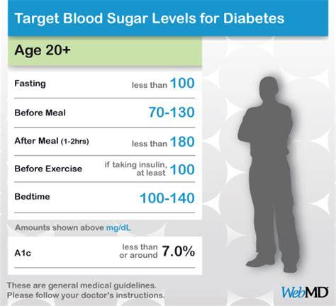 normal blood glucose level     dancing