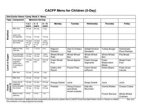 Cacfp Menu Template by Meal Plan Template Search Coach