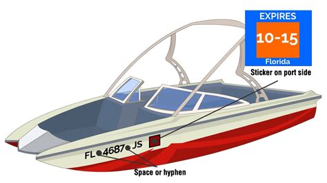 Florida Coast Guard Boat Registration by Florida Boat Registration Numbers Ace Boater