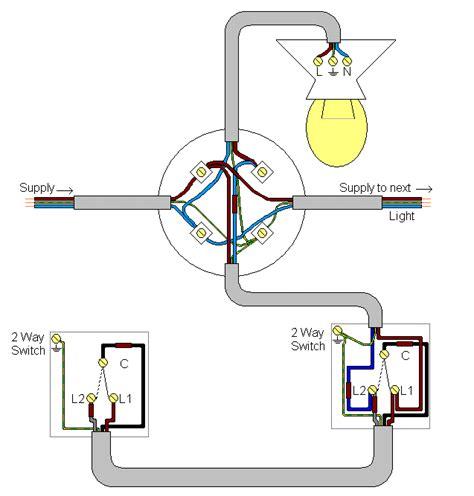 electricstwo  lighting