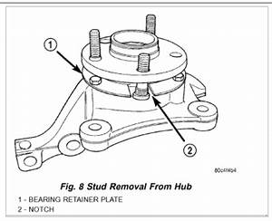Front Hub Bearing  Which Size Front Hub Bearing For A