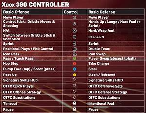 Updated Nba 2k13 Controls For Xbox 360  U0026 Playstation 3