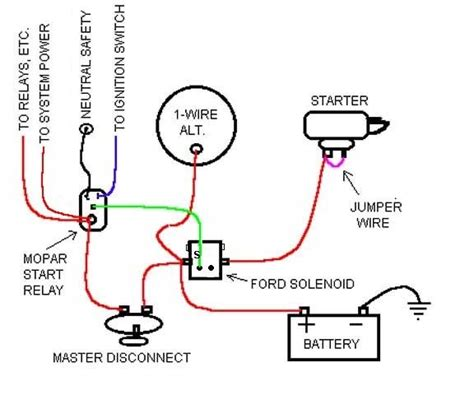 Car Wiring Diagram For Alternator And Starter by Trunk Mount Battery Kill Switch Diagram For A Bodies