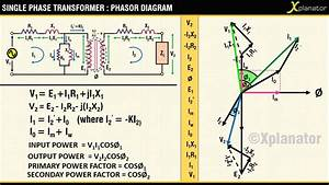 Phasor Diagram   Inductive Load  For A Single Phase