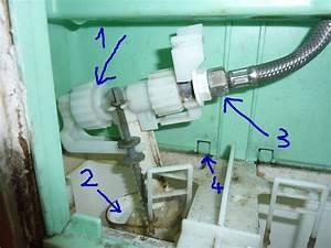 Fuite Chasse D Eau : r parer fuite chasse d eau wc suspendu sanotint light ~ Dailycaller-alerts.com Idées de Décoration