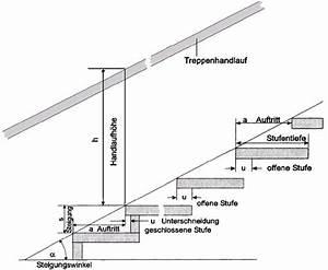 Treppe Berechnen Online : treppe berechnen gerade treppen related keywords ~ Lizthompson.info Haus und Dekorationen