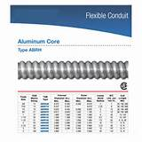 Electrical conduit electrical conduit fill chart electrical conduit fill chart images keyboard keysfo Image collections