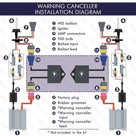 installation bureau installing hi lo beam wiring 9006 bulb wiring diagram
