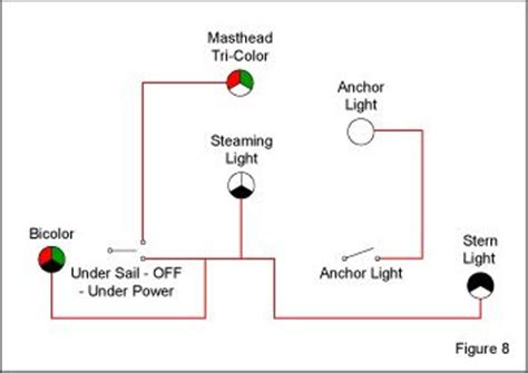 Wiring Boat Navigation Light Diagram by Navigation Light Switching For Vessels 20 Meters