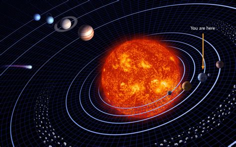 SOLAR SYSTEM PLANETS MAP - MAPS SHARING - Share your map