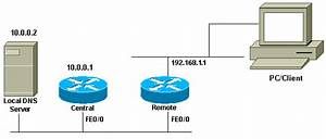 Dynamically Configuring Dhcp Server Options