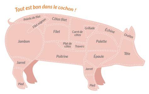 barde cuisine le porc morceaux choisis des boucheries andré