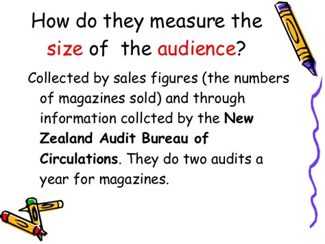 measuring the magazine audiences