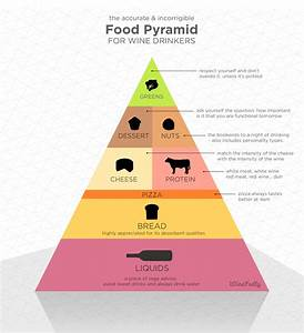 French Food Pyramid - Recipes Food