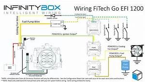 Collection Of 50 Amp Twist Lock Plug Wiring Diagram Download
