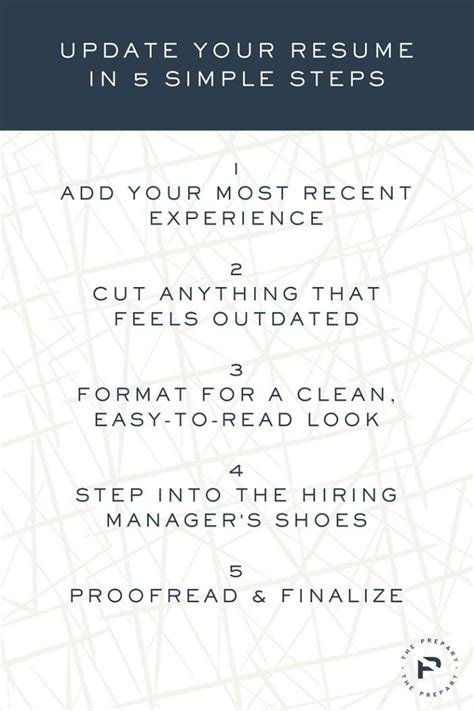 How To Update Your Cv by How To Update Your Resume In 5 Simple Steps