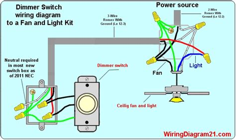 Blue Line Light Switch Wiring Diagram by Ceiling Fan Wiring Diagram Light Switch House Electrical