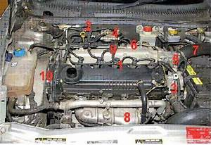The Alfa Romeo Jtd Engine