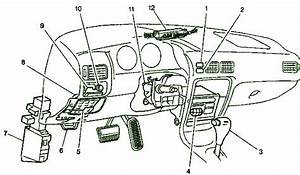 2000 Chevrolet Prizm In The Dash Fuse Box Diagram