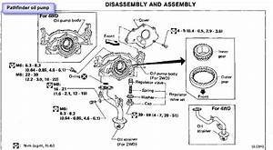 I Had An Engine Put In A  U0026 39 95 Nissan Pathfinder  3 0 V