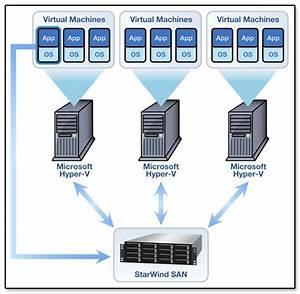 Basicputer Networking Diagrams