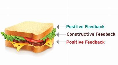Feedback Sandwich Constructive Giving Positivity Positive Yourself