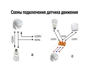 Как работают датчики присутствия