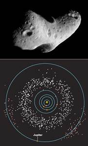 Strange Asteroid Shapes Explained