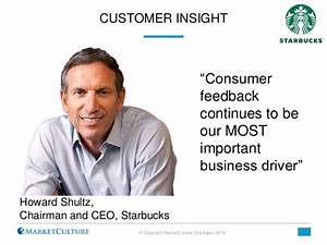 50 quotes from ... Customer Insights Quotes