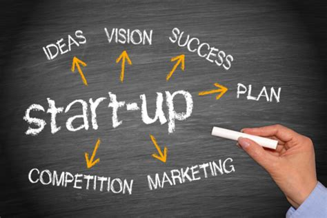How To Start A Successful Startup