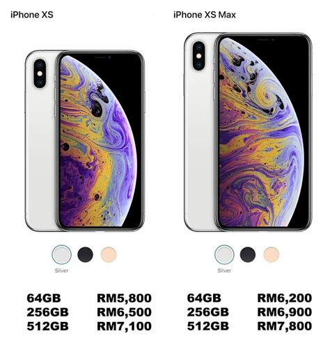 the iphone xr iphone xs iphone xs max in malaysia