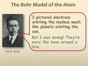 Ppt - Electron Orbitals Powerpoint Presentation
