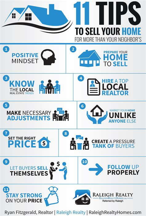 Design Tips For Selling Your Home by Selling Your Home For The Most Money Involves Using A