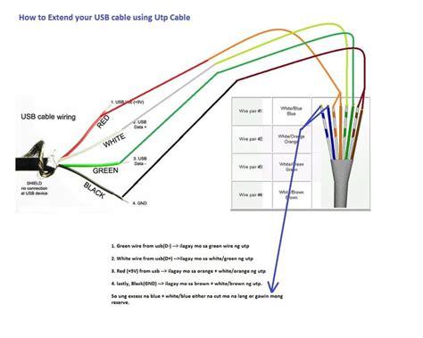 Wire Colors Usb Cable | WebNoteX.com