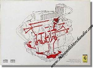 Ferrari Gtb Turbo    Gts Turbo Workshop Poster Lubrication