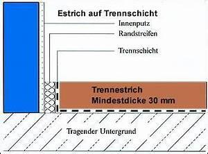 Wärmedämmung Unter Estrich : estrich ~ Michelbontemps.com Haus und Dekorationen