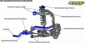 Mazda Mx5 Mk2  Nb  Rear Suspension Arm Bush Kit Poly