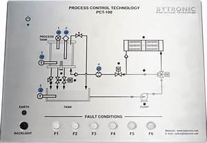 Process Control Trainer  Pct