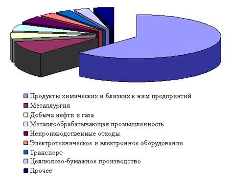 О токсичности природного газа vadim_proskurin — жж